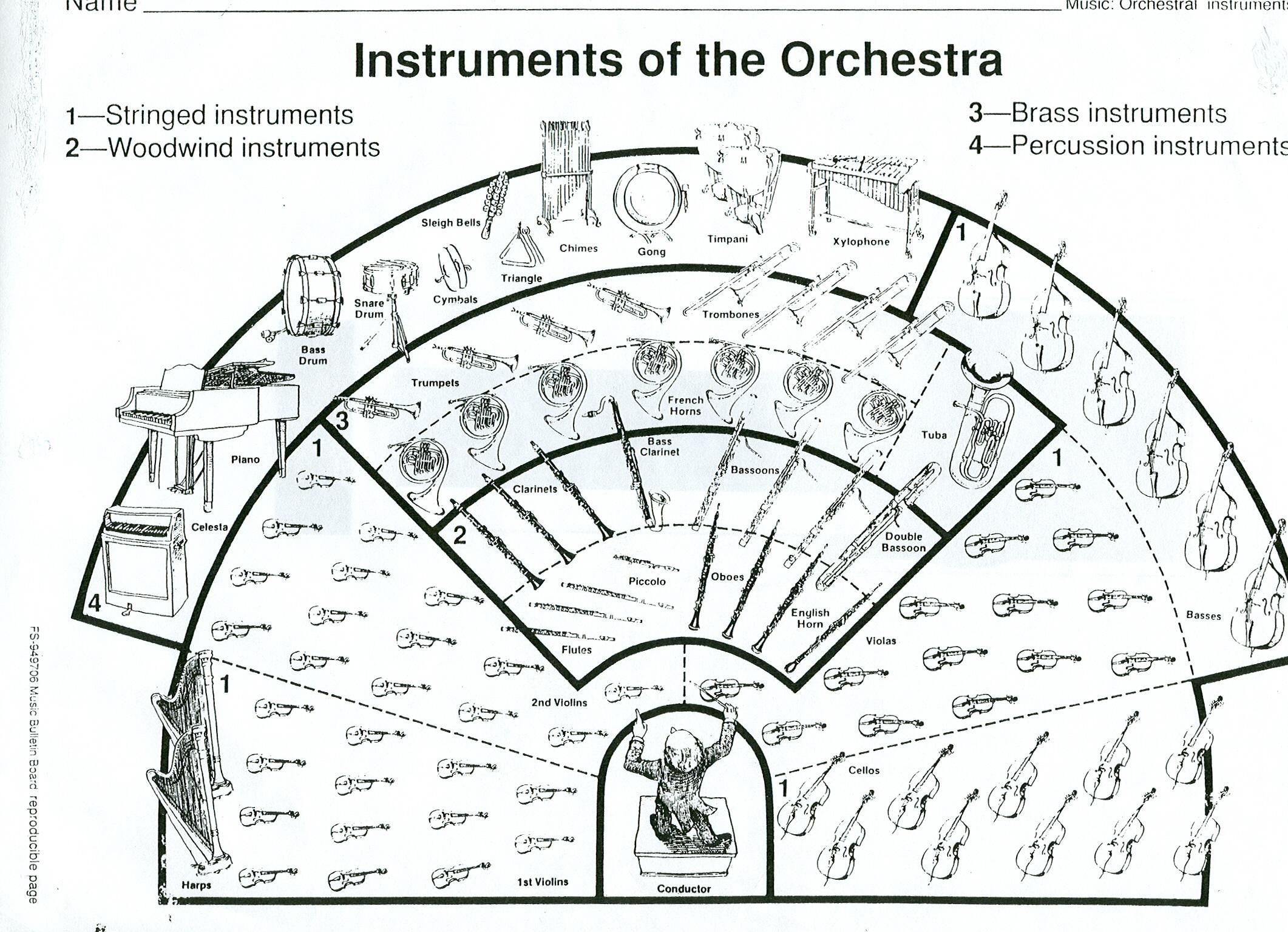 orchestra printable to color orchestra_layout_examplejpg i would use this printable for students to