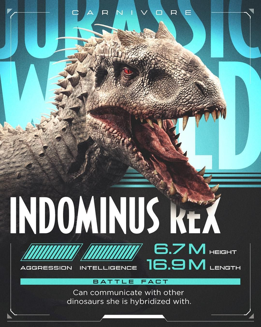 jurassicworld Two enter, one will win. First up Indominus