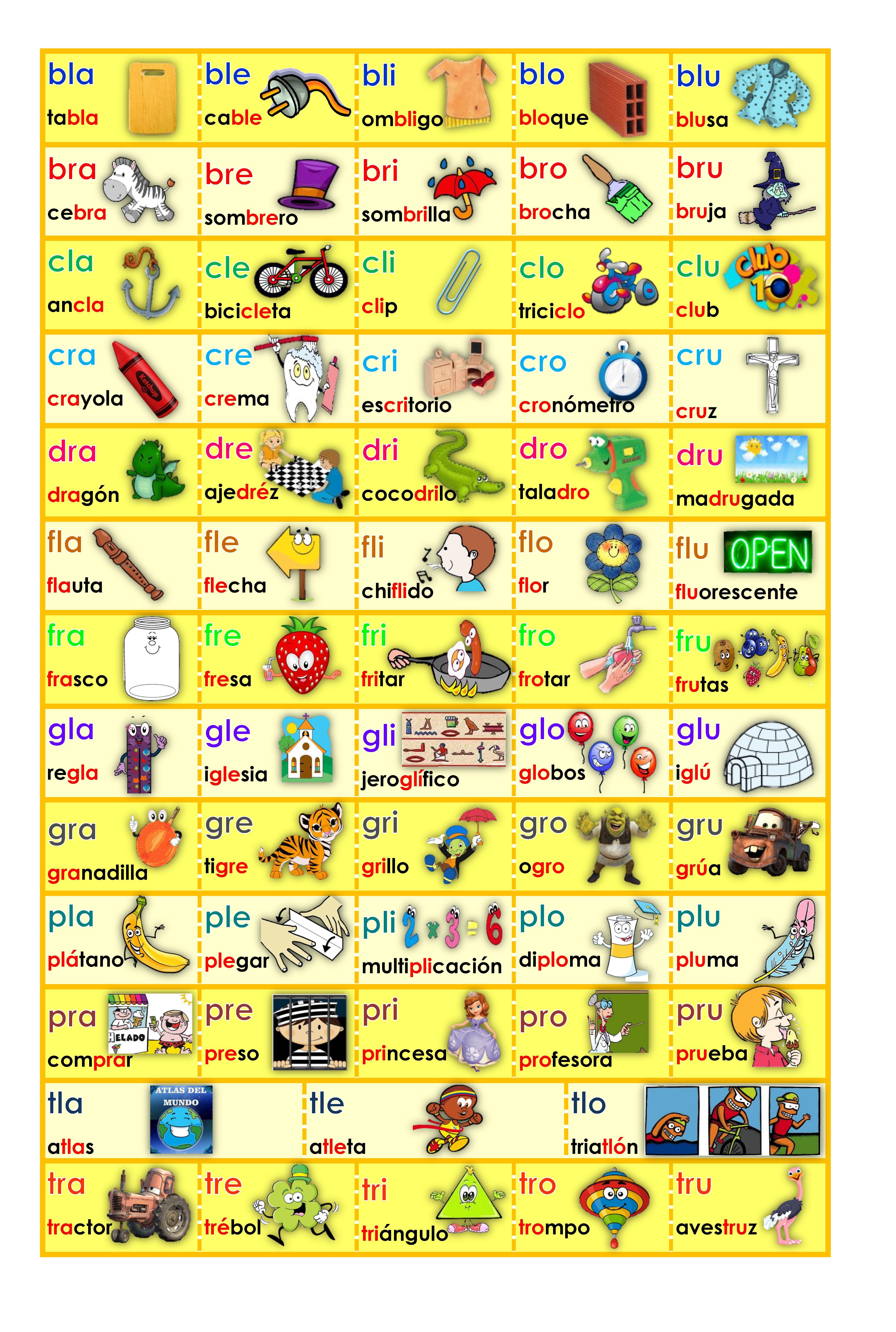 Silabas Afiche De Sinfones O Silabas Trabadas En Letra