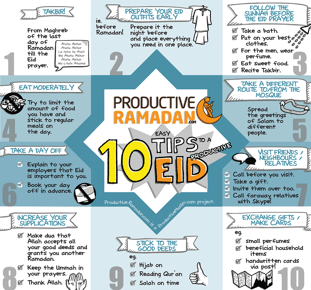 how to read eid prayer
