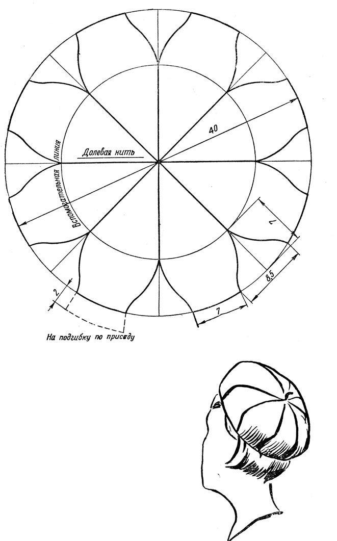 hat pattern | HATS | Pinterest | Gorros, Tocado y Patrones