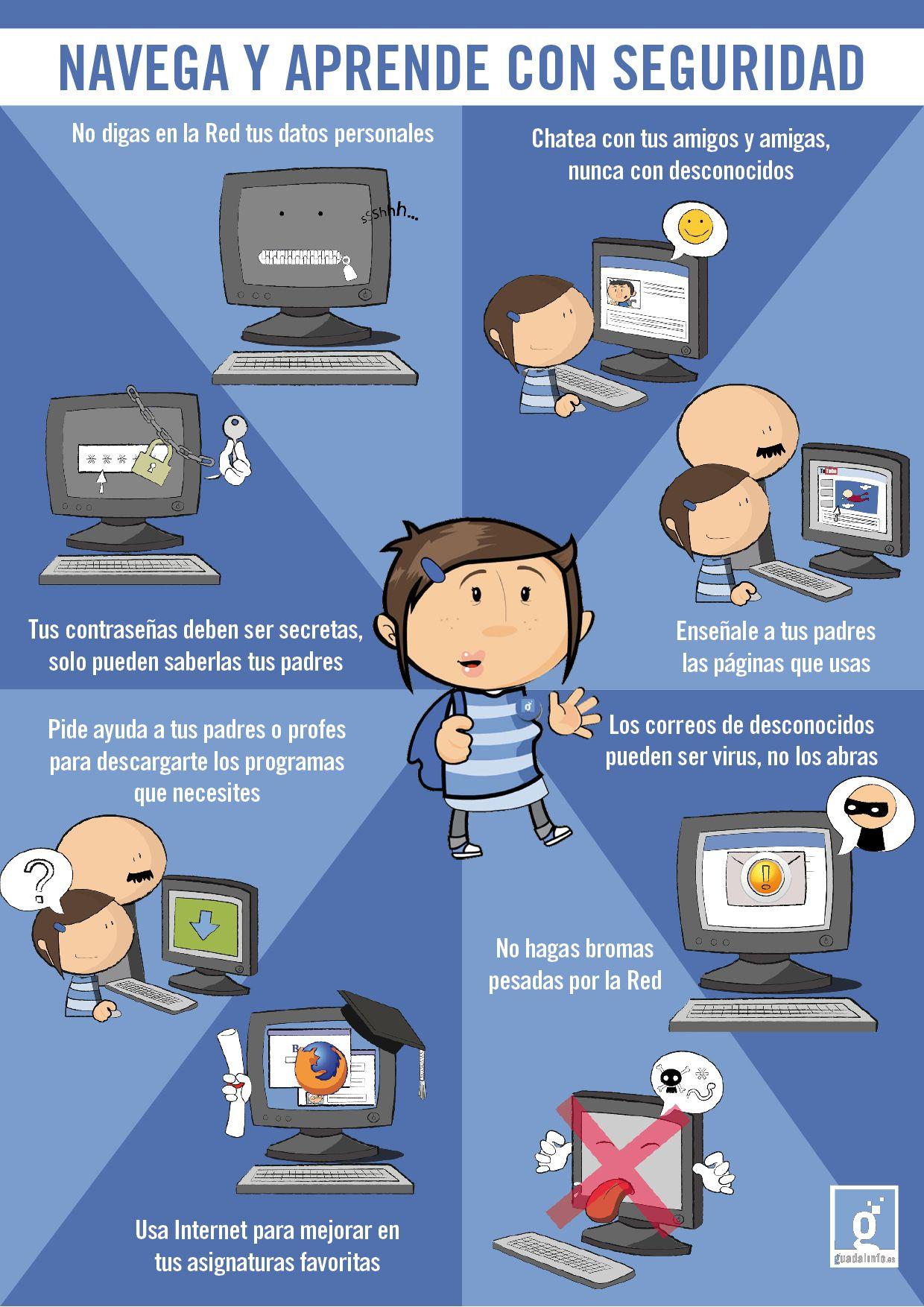 Toutes Les Tailles Navega Y Aprende Con Seguridad Flickr Partage De Photos Security Tips Education Teacher Tools