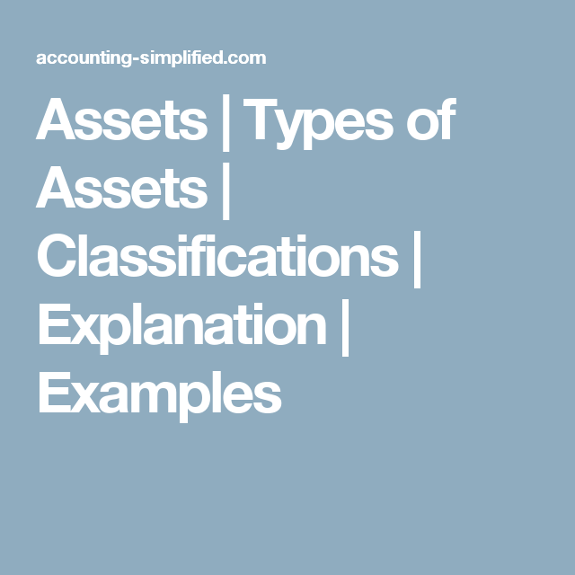 Assets  Types Of Assets  Classifications  Explanation