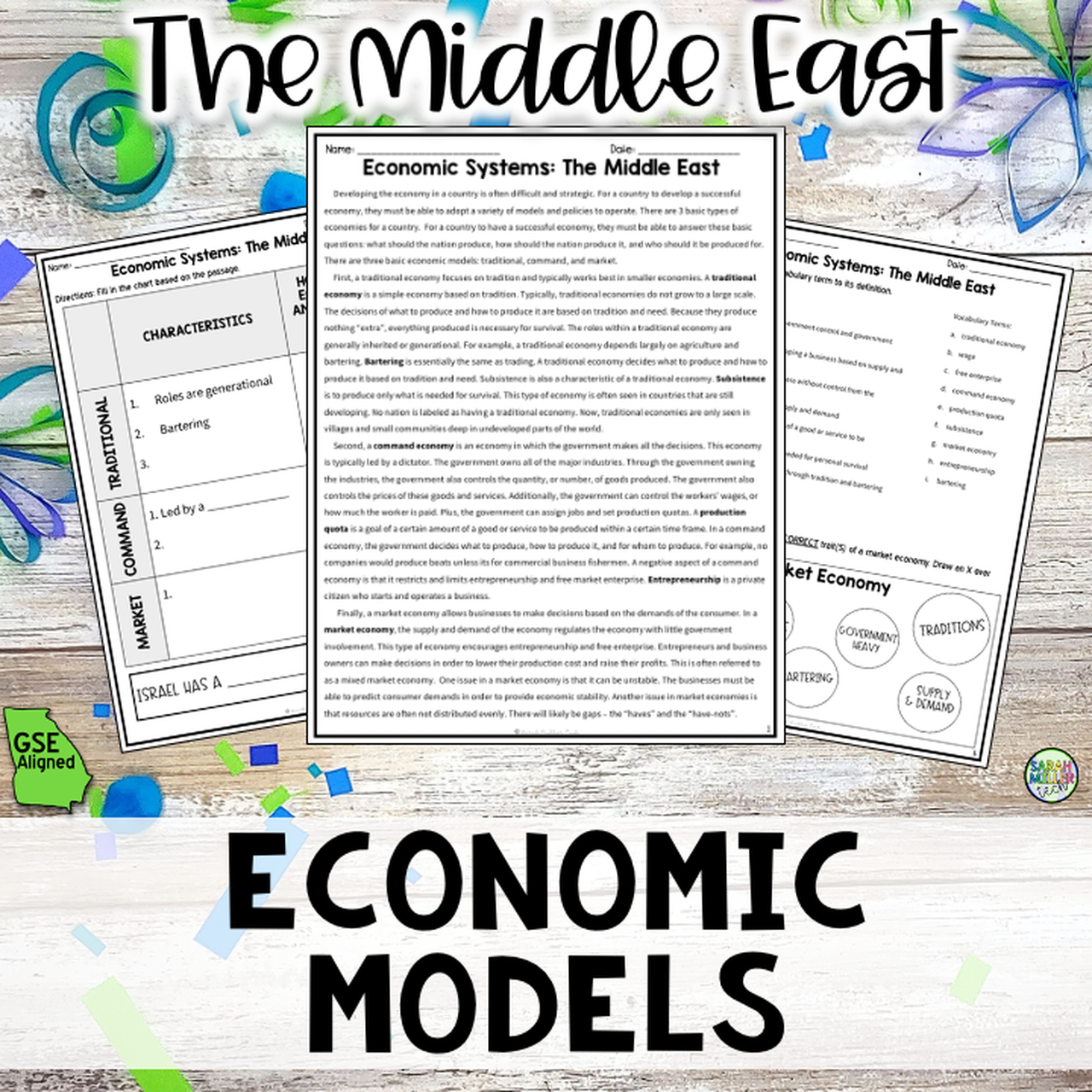 Economic Models In Southwest Asia Ss7e4a
