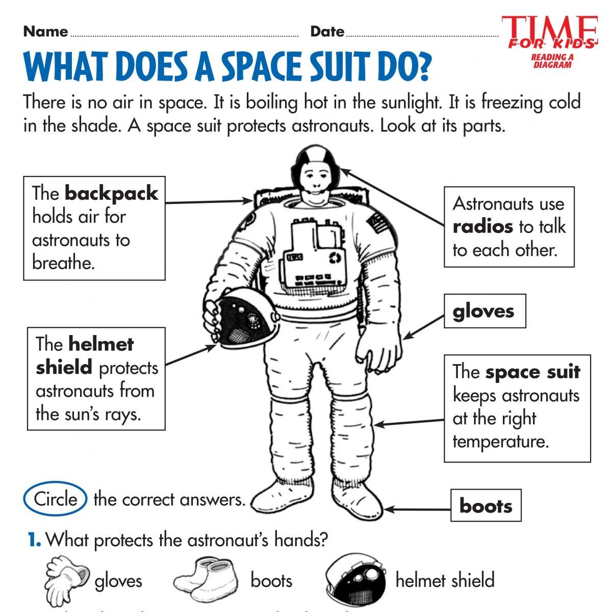 Label Astronaut Suit Worksheet