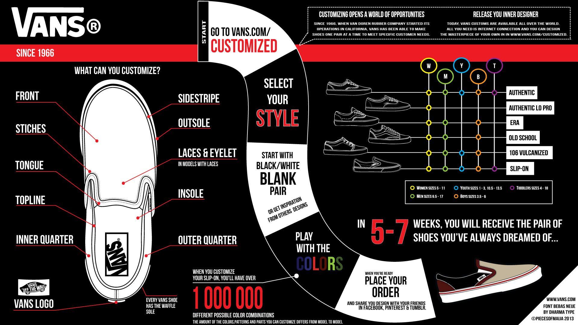 Vans Customized | Graphics | Vans, Infographic, Sneakers