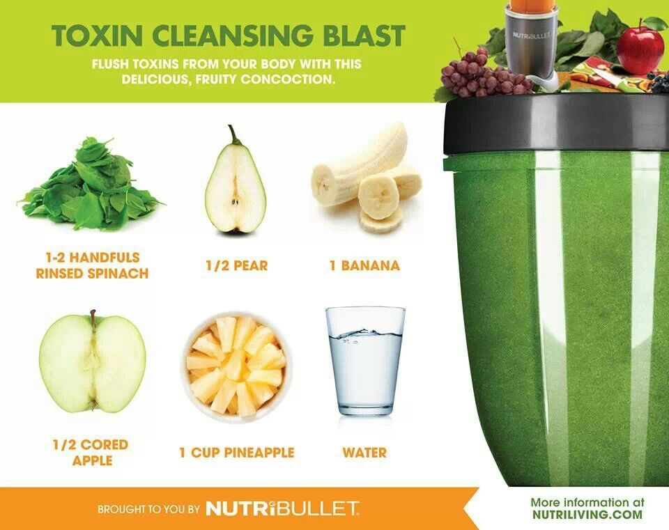 Toxin Cleansing Smoothie by Nutribullet Nutribullet