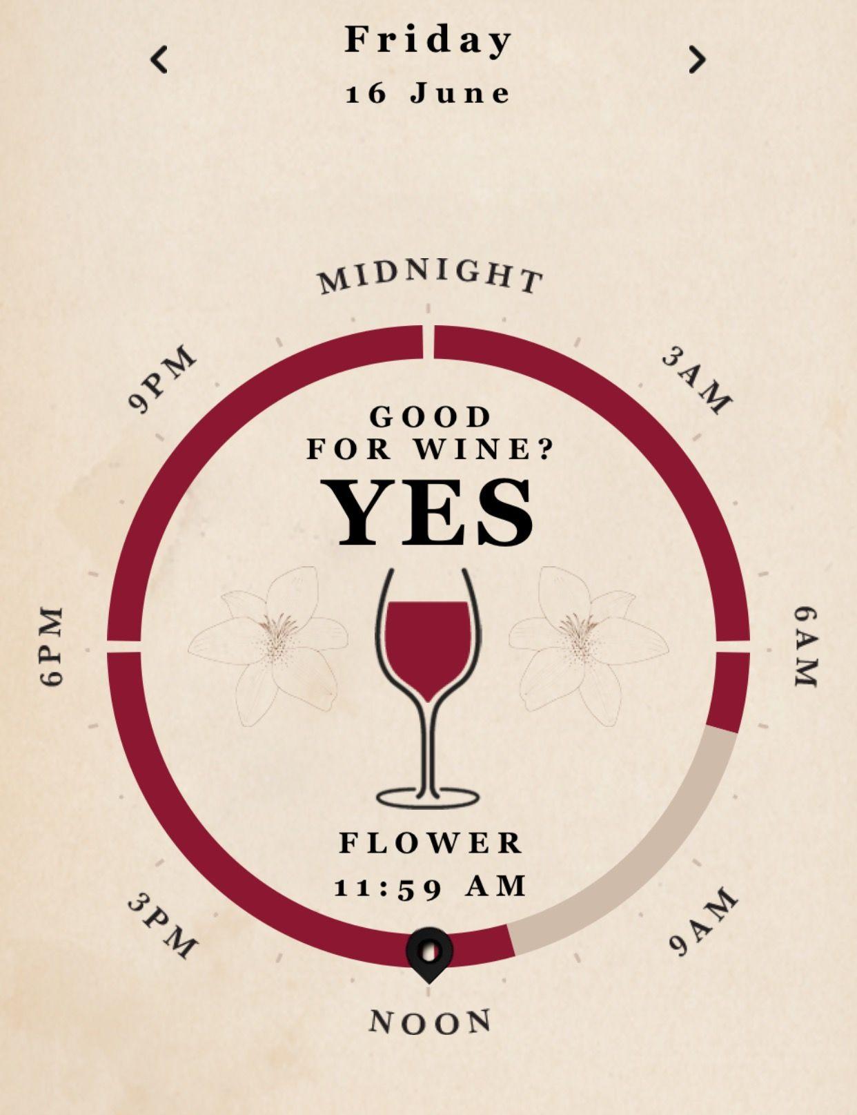 Happy Friday Biodynamic Flower Day Great To Taste Or Drink Wine