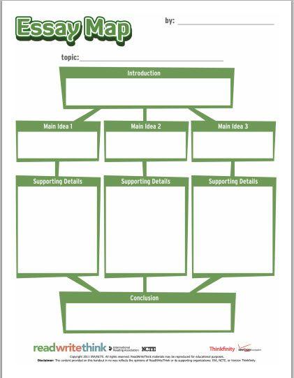 read write think essay map