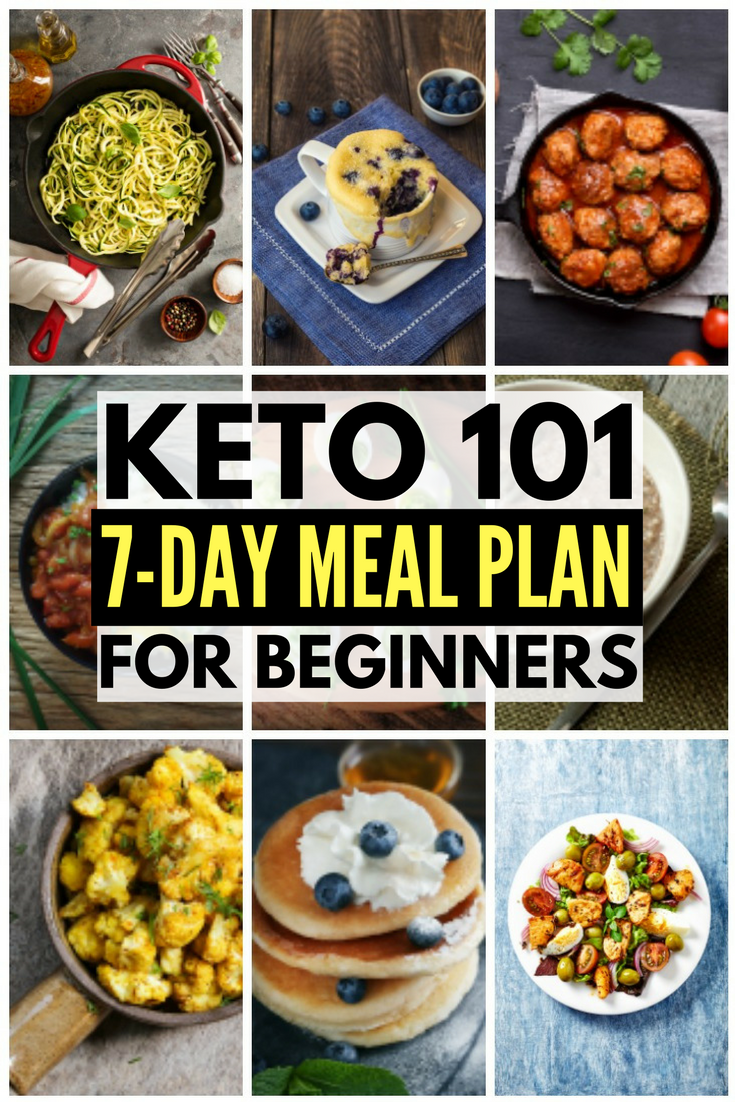 Ketogenic Diet Plan For Weight Loss 7 Day Keto Meal Plan And Menu