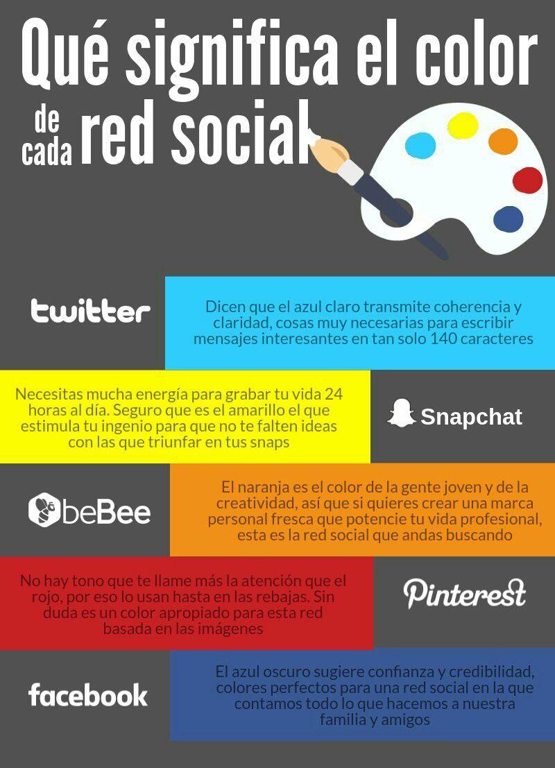 Qué Significa El Color De Cada Red Social Socialismo Redes Sociales Comunicacion Y Marketing