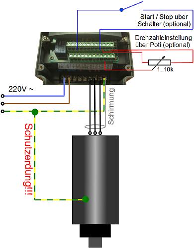Estlcam.de 2D / 3D CAM Software und CNC Steuerung