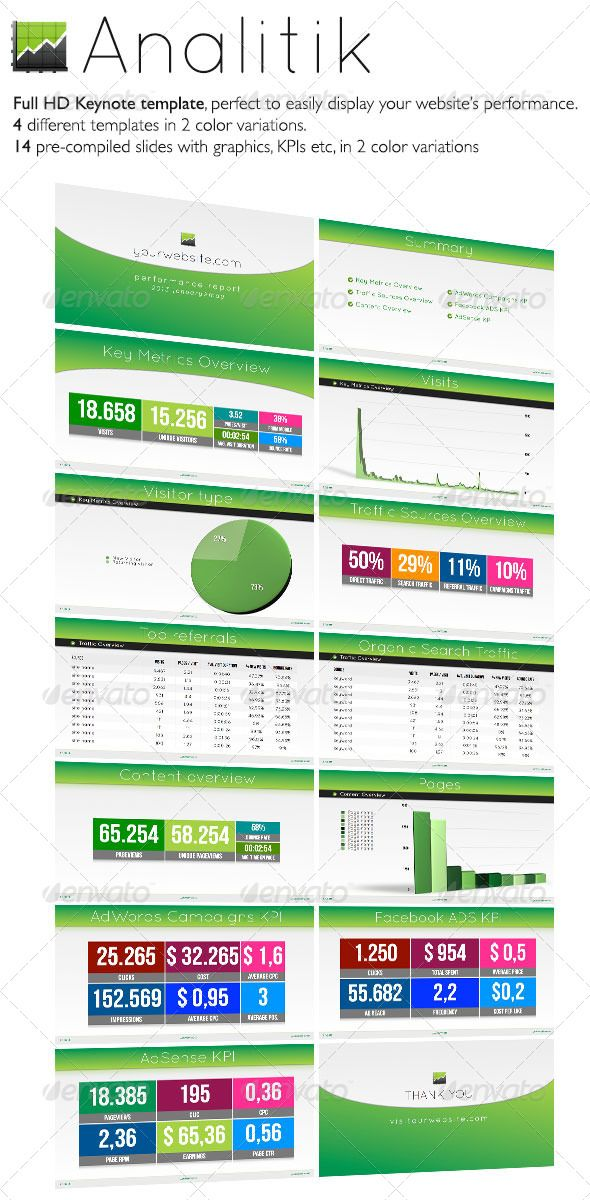 Analitik - Reporting Display Keynote Template Keynote, Template