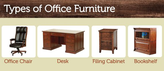 types-of-office-furniture