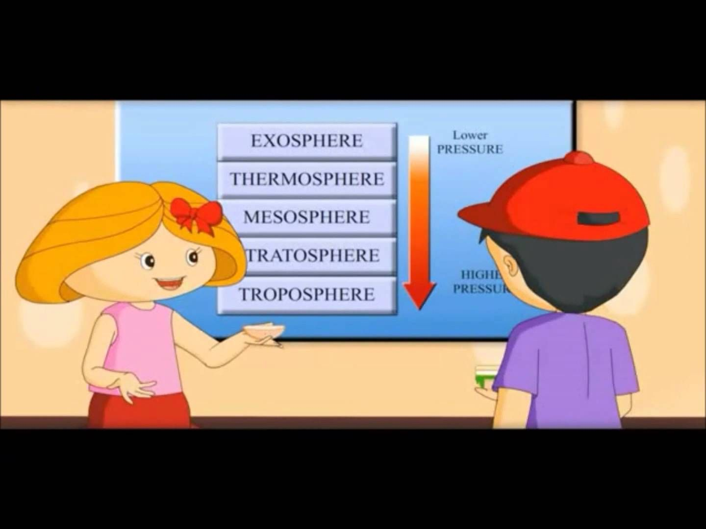 Earth Atmosphere Air Amp Layers Video For Kids Via Youtube