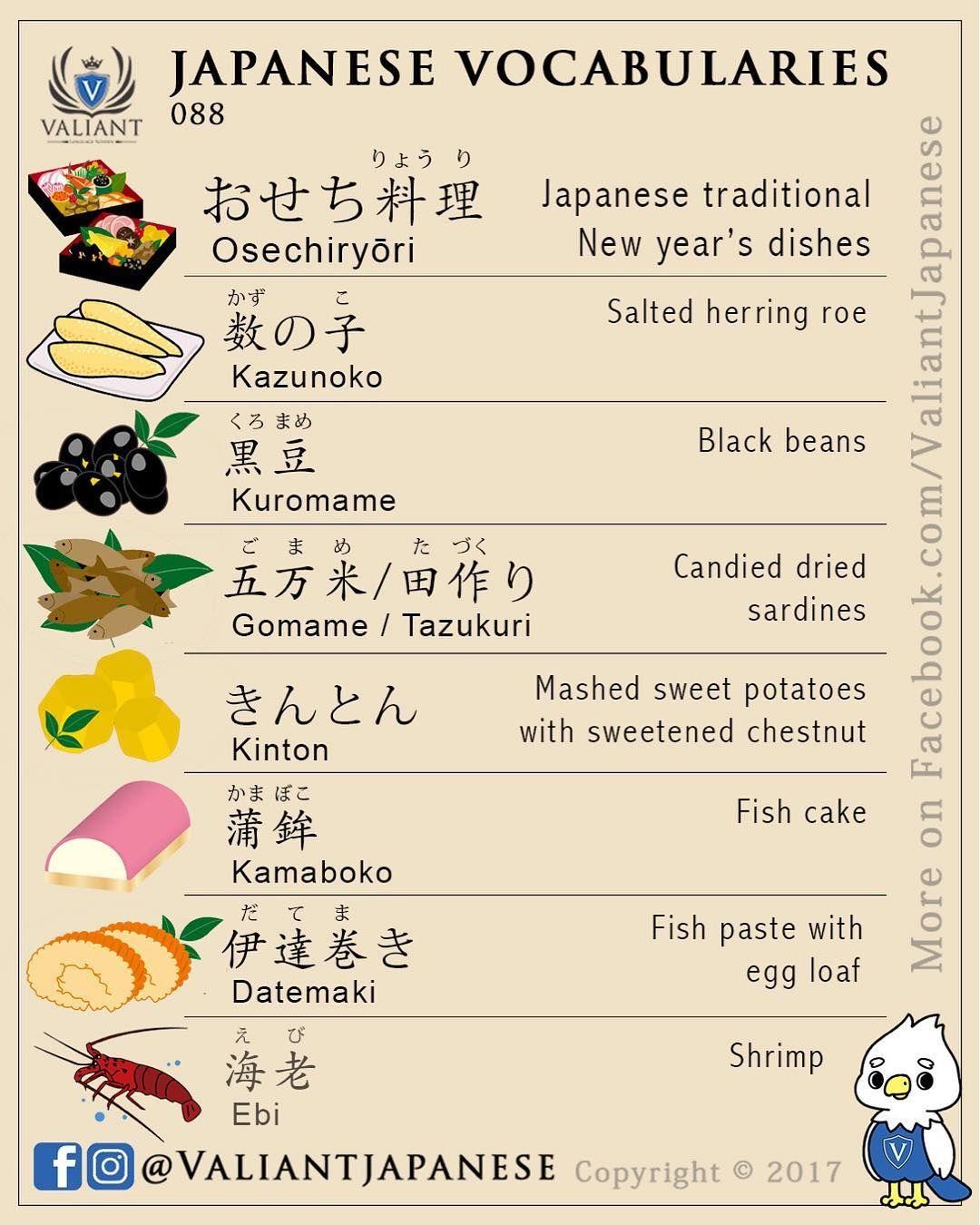 Valiant Language School Valiantjapanese On Instagram Japanese Vocabulary 088 Osechi