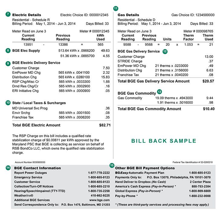sample image of the back of a monthly bge bill