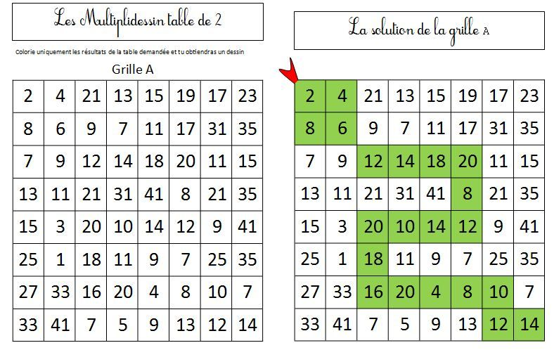 Multiplications en ce1 en autonomie les multiplidessins - Exercice table de multiplication cm1 ...