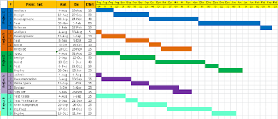 8 project timeline template samples download free planning excel templates