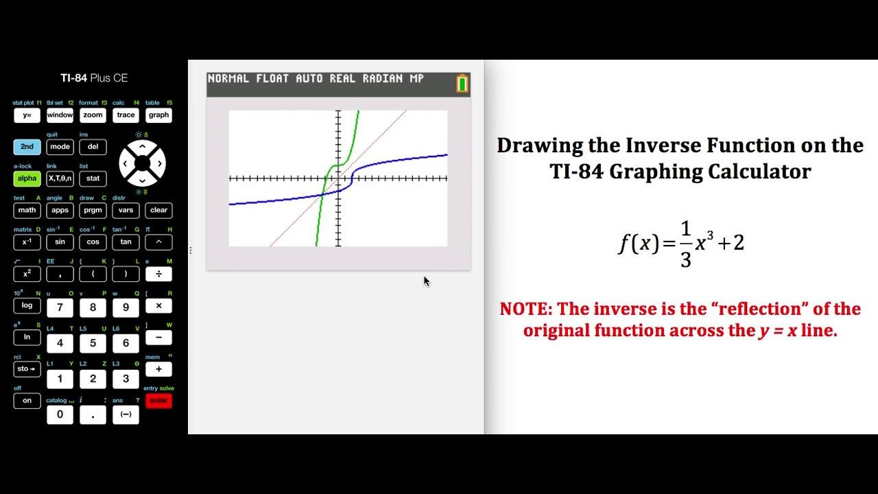 Drawing The Inverse Function On The Ti 84 Graphing Calculator Inverse Functions Graphing Calculator Graphing Calculators