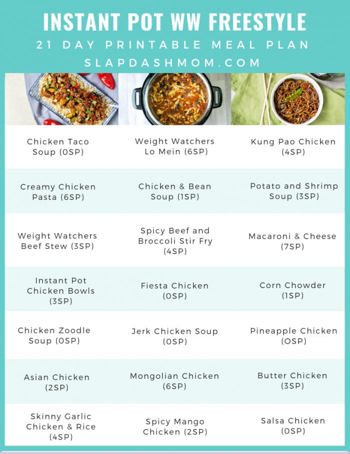 Gewicht Beobachter freundlich druckbare Instant Pot Meal Plan   – Healthy recipes