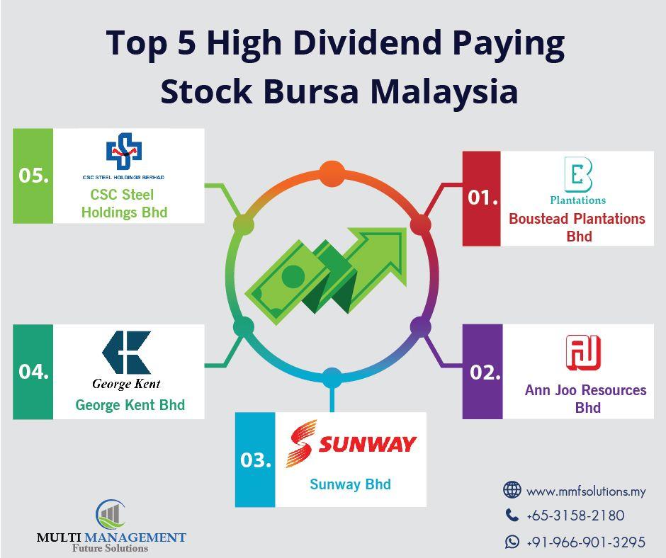 Top 5 High Dividend Paying Stock Bursa Malaysia Stock Klsetrader