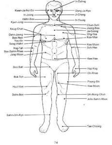All Sorts Of Diagrams Of Pressure Points Pressure Points Pressure Points Chart Reflexology Chart