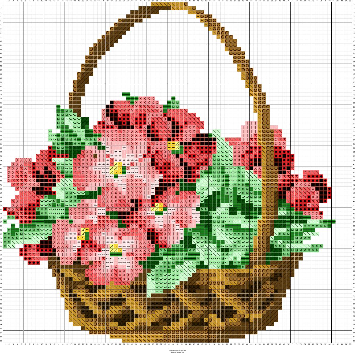 Basket Of Flowers Cross Stitch Patterns Flowers Cross Stitch Rose Cross Stitch Patterns