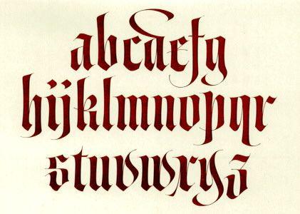 Risultati immagini per alphabet custom