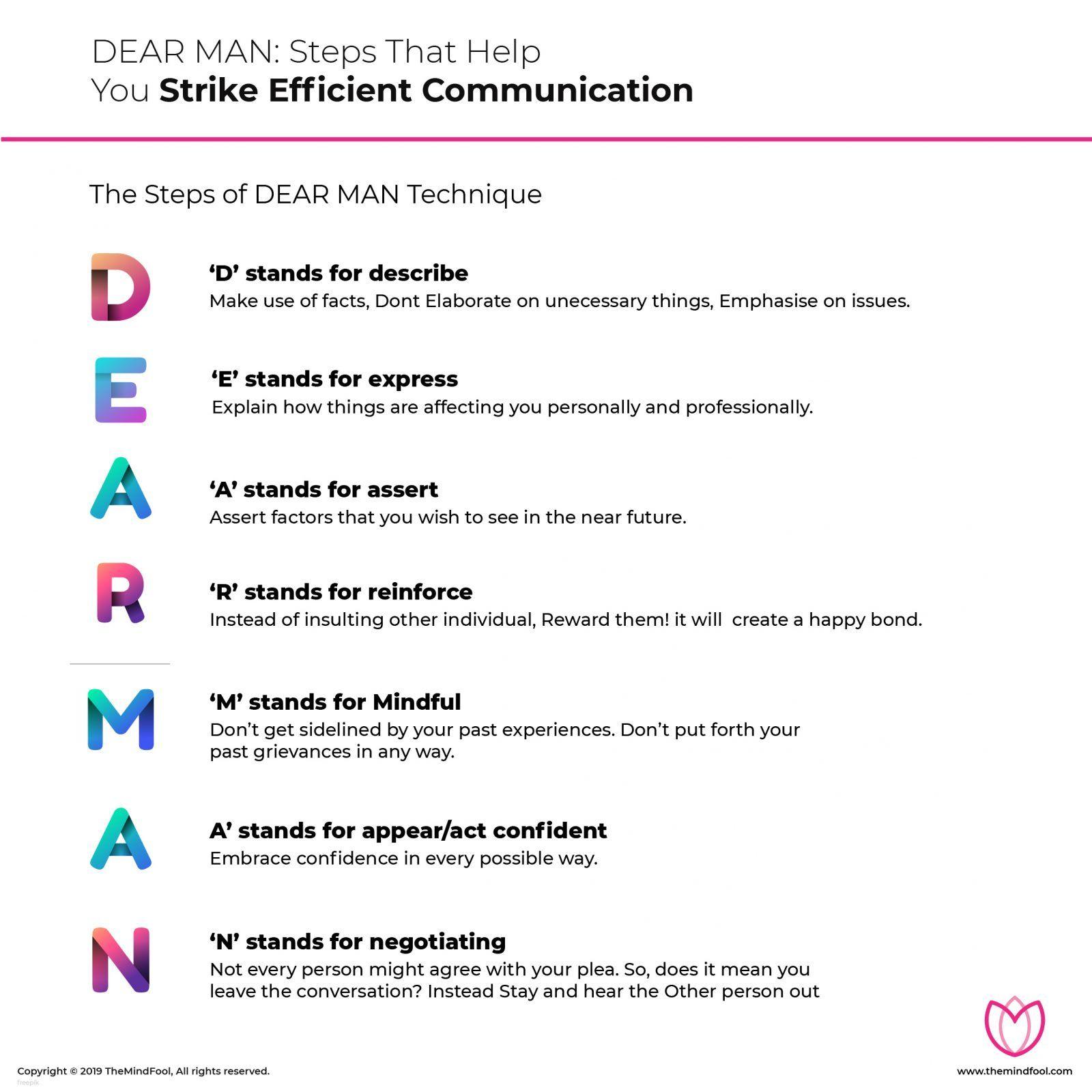 DEAR MAN Learn Efficient Communication in 2020