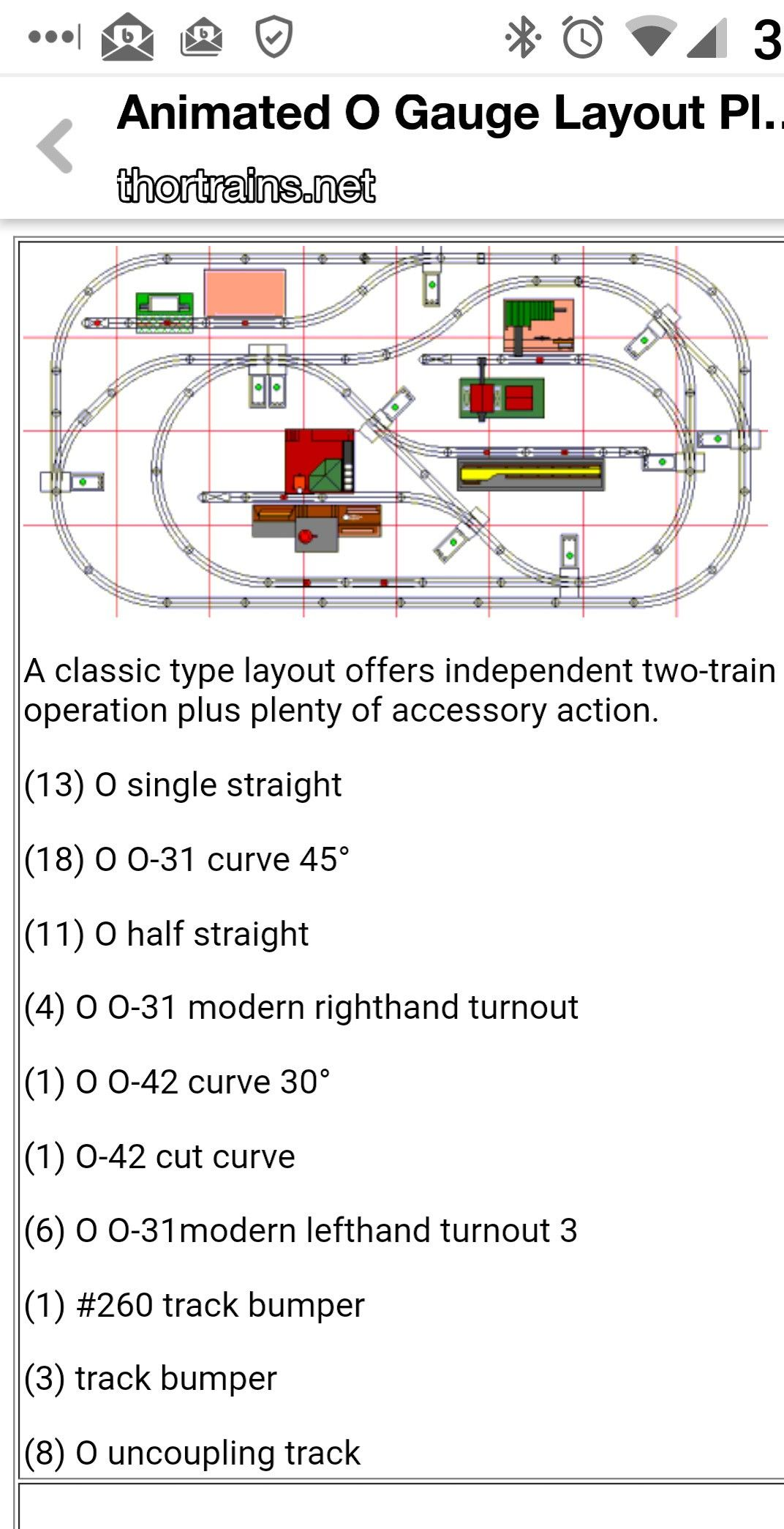 Find this Pin and more on Trains Model And Real by boxcarmike.