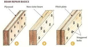 image result for reinforce joist with plywood plans leveling floor flooring roof joist. Black Bedroom Furniture Sets. Home Design Ideas