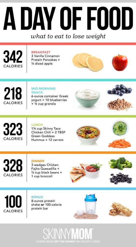 Pin On Lose Weight Without Exercise