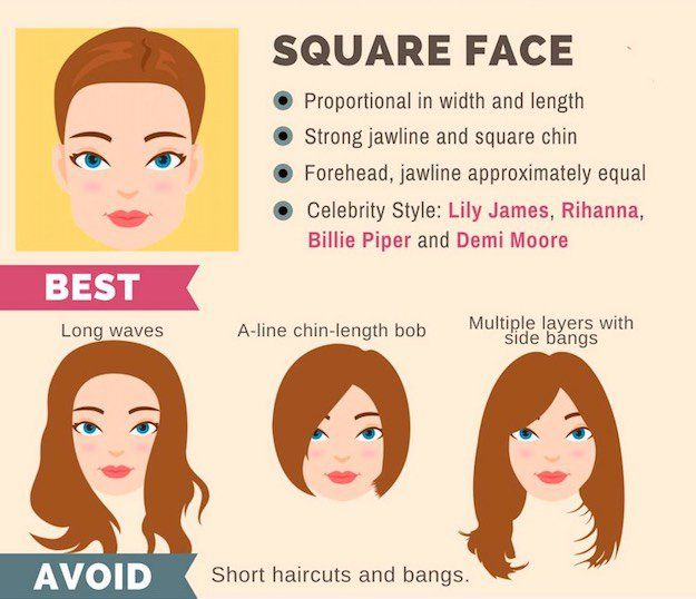 The Ultimate Hairstyle Guide For Your Face Shape Haircut For Square Face Face Shape Hairstyles Square Face Shape