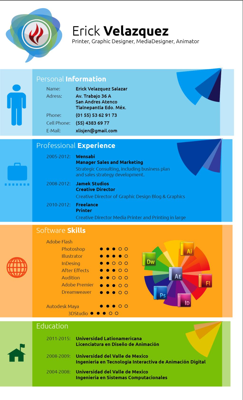 Encantador Curriculum Vitae Para Cvs Manager Ilustración - Colección ...