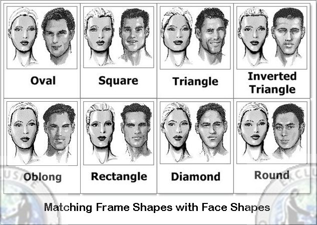 inverted triangle face shape - Google zoeken | Hair and ...