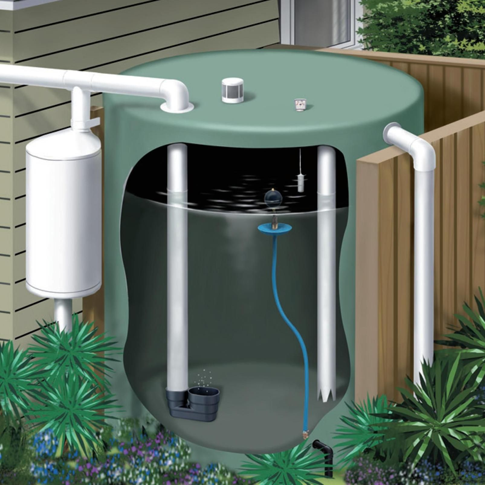How safe is the water youure collecting when collecting rainwater