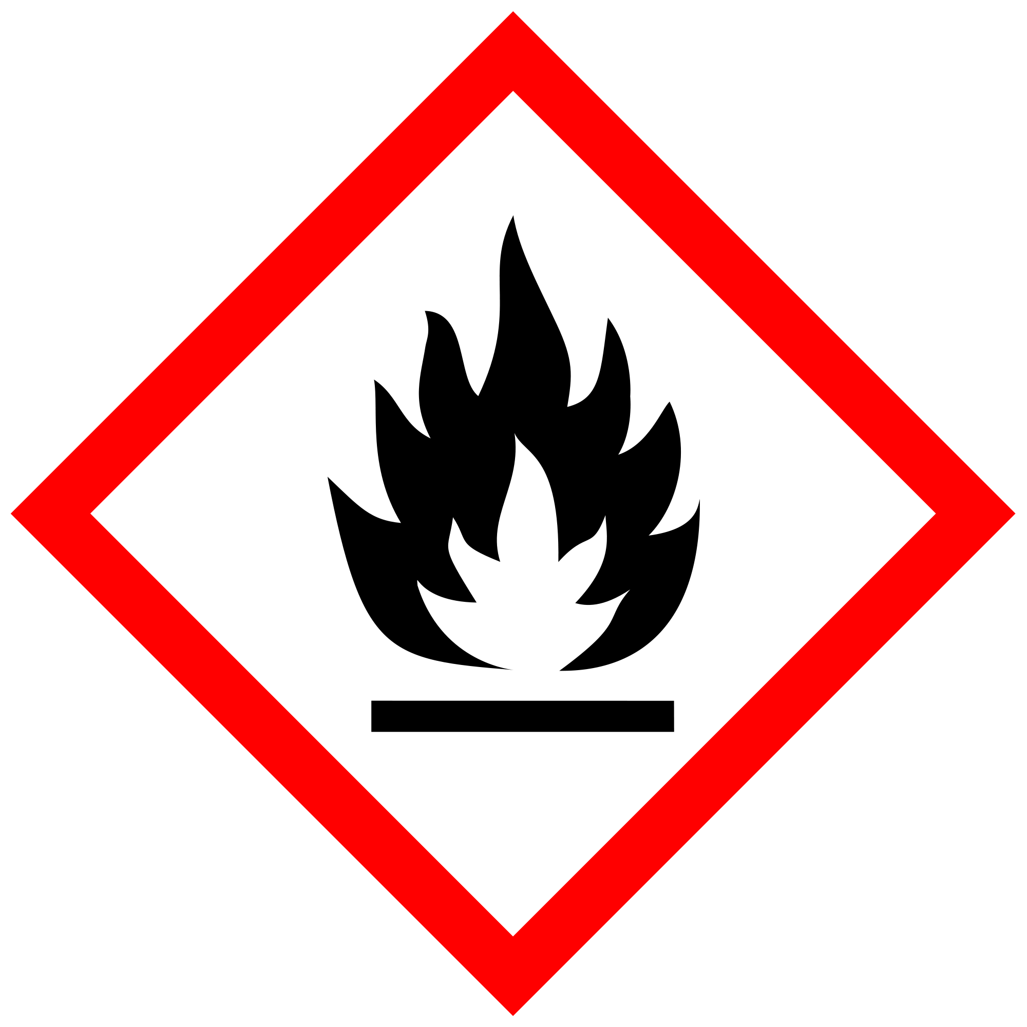 fire hazard pictogram warning signs pinterest