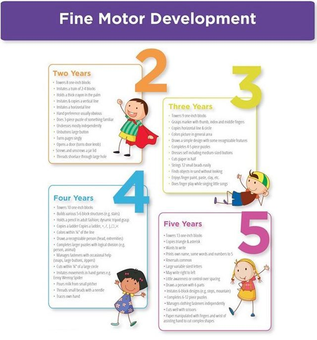 below are the age wise fine motor skills development