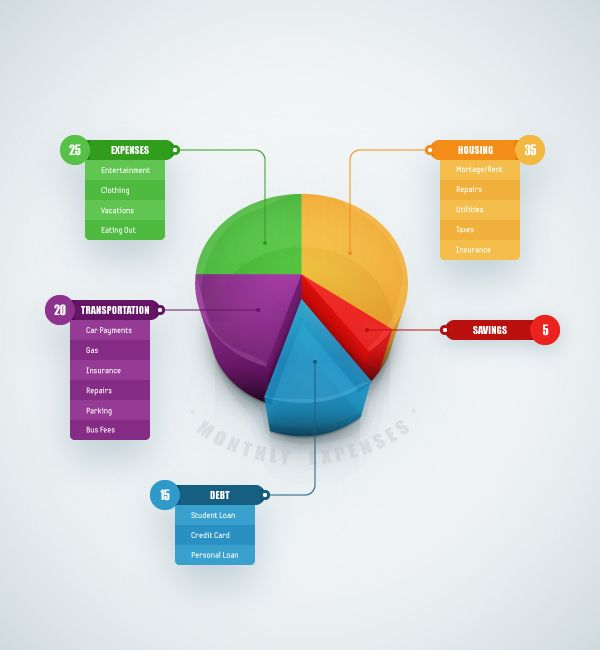 How to Create a 3D Pie Chart Design in Adobe Illustrator | CC ...