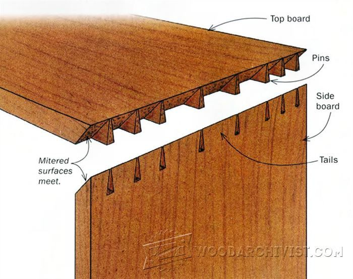 Half Blind Dovetail Joinery Tips Jigs And Techniques Woodwork