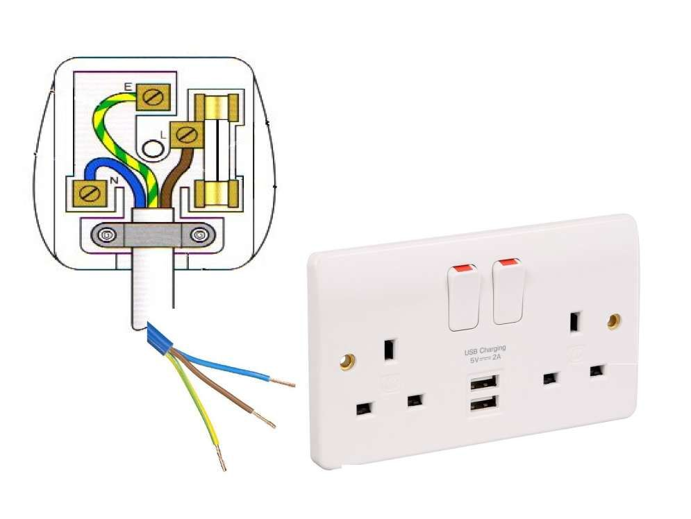 10  Electrical Socket Wiring Diagram