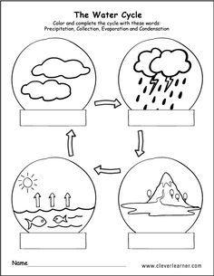photo regarding Water Cycle Printable referred to as Printable drinking water cycle worksheets for preschools College
