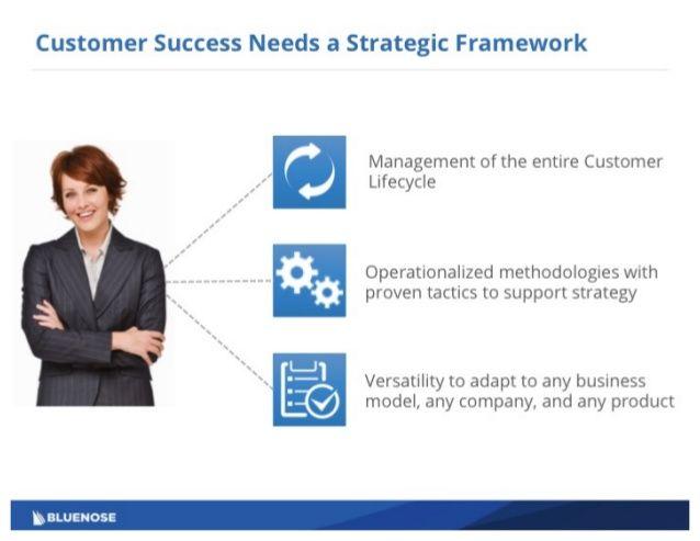 "Customer Success Needs a Strategic Framework    l  T ""<; :i-El. '.! l3s'l¢)-fl: -'  Management of the entire Customer Life..."