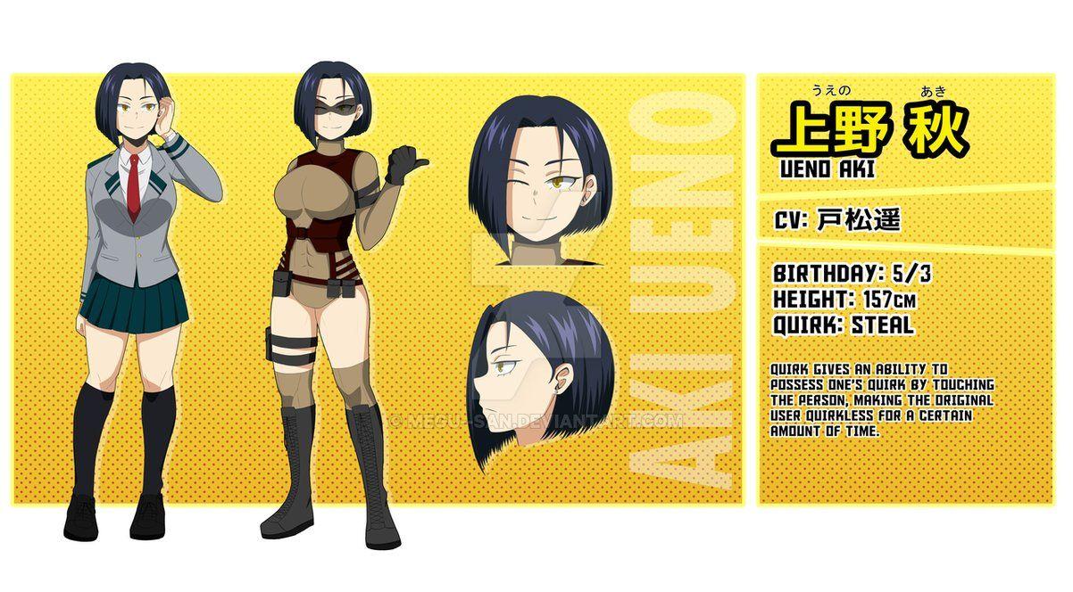 [BNHA OC] Ueno Aki by megusan Hero, Hero academia