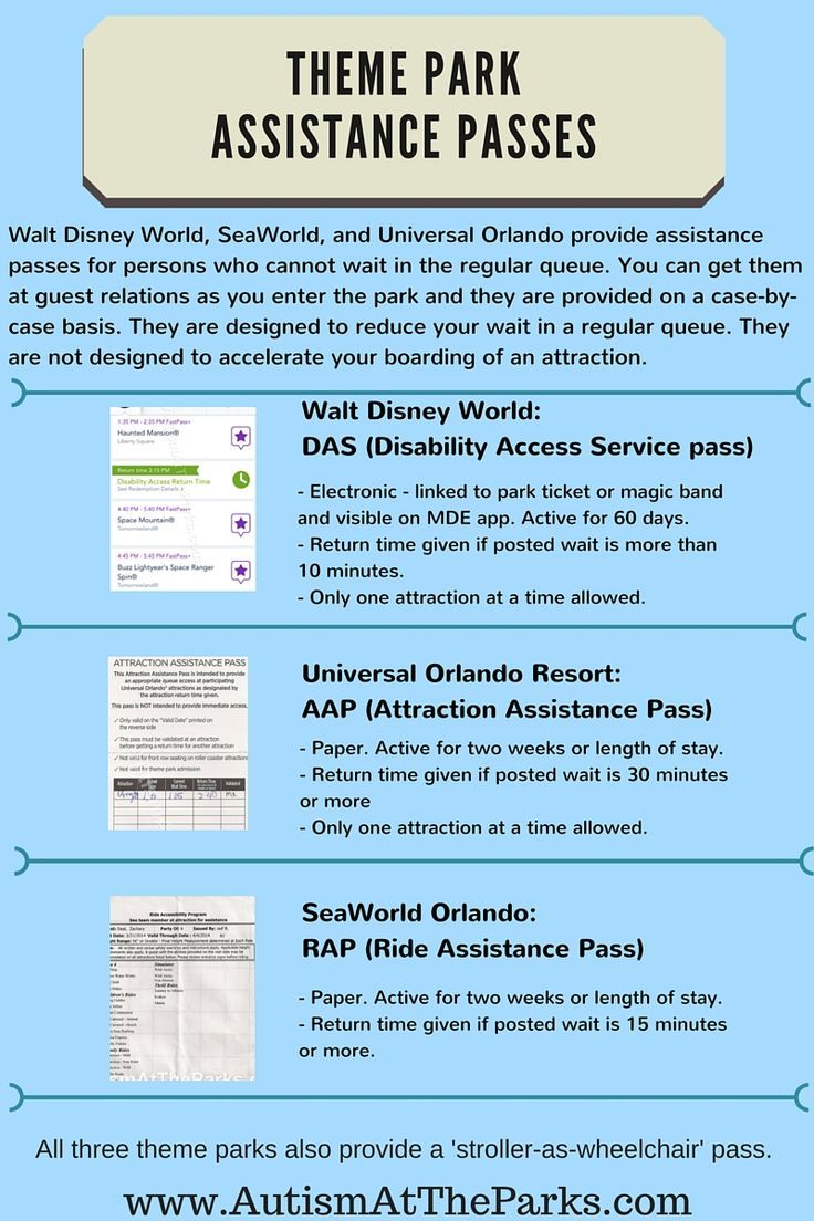 Universal by Paula Steele Orlando theme parks, Walt