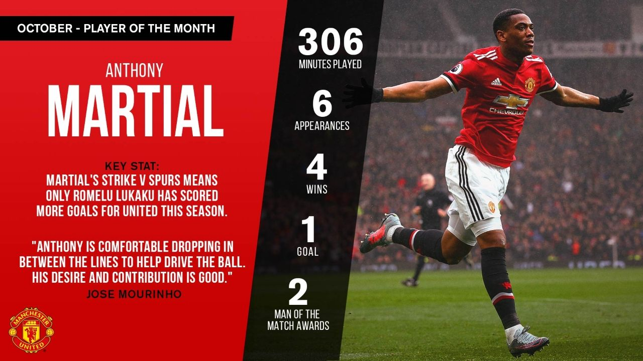 Manchester United Sport News Martial Is October S Player Of The Month Anthony Martial Manchester United Players Man Utd News