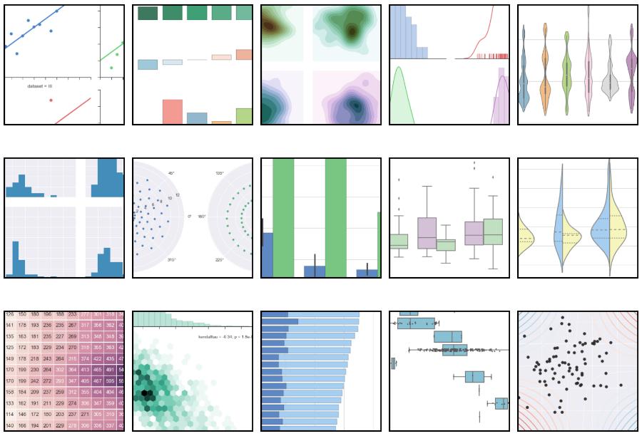 Exploratory Data Analysis With Python Exploratory Data Analysis