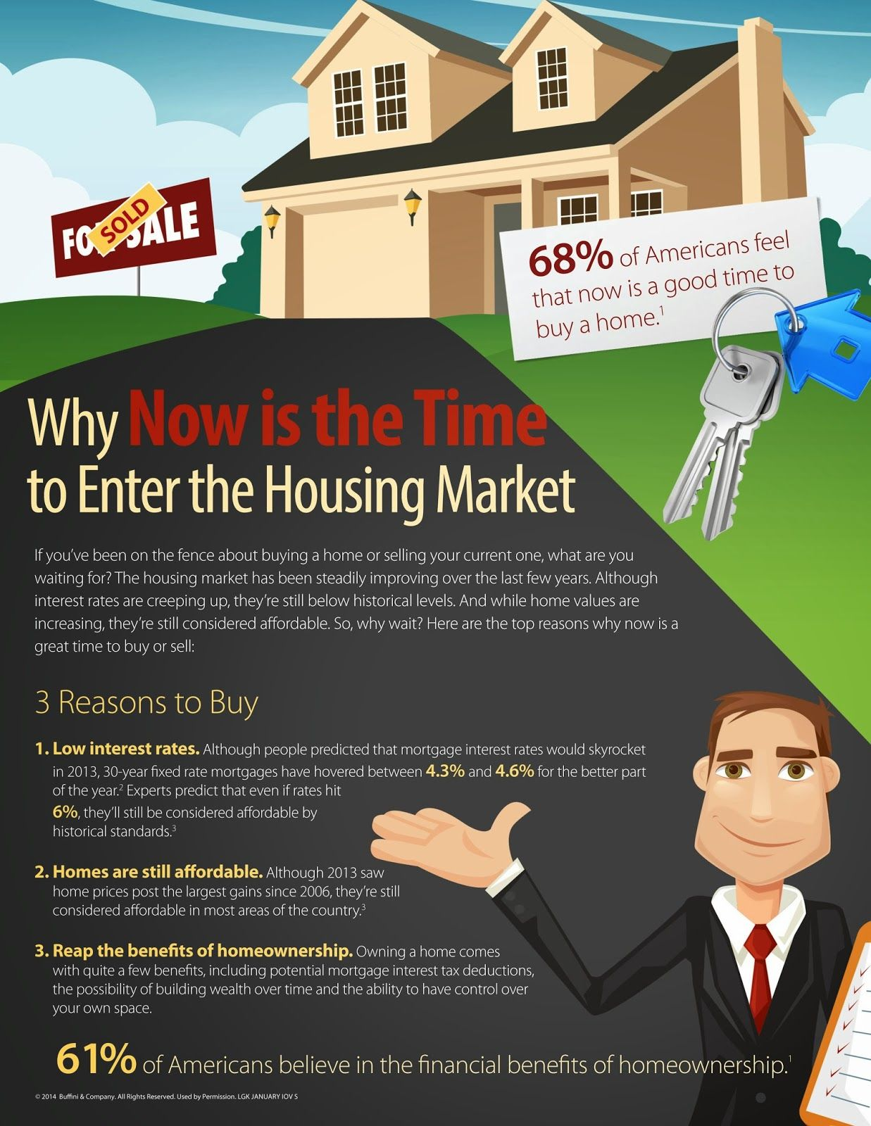 3 Reasons To Buy 3 Reasons To Sell Buying Investment Property Things To Sell Property Marketing