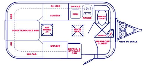 Swap Bath To Entry Closet To Kitchen Kitchen And Fridge To The - Casita travel trailers floor plans